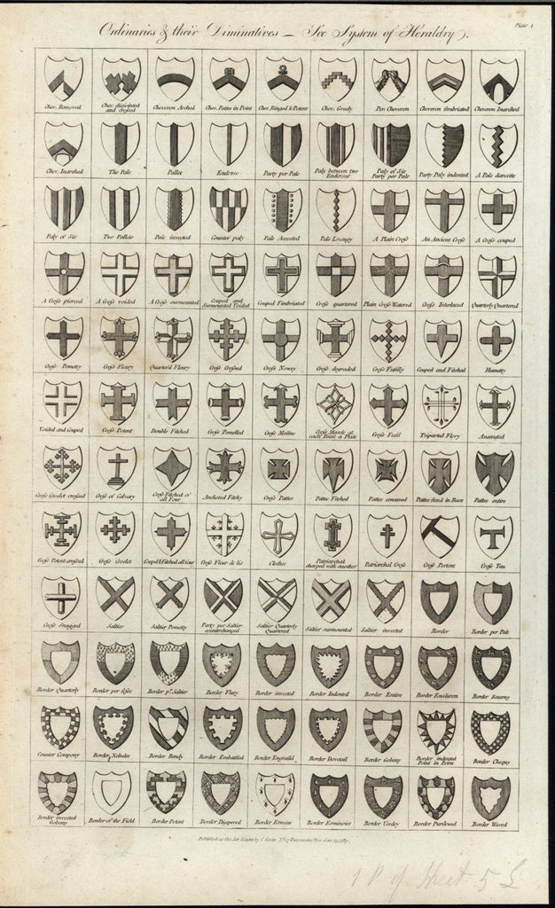 Heraldry Pierced Cross Inarched Chevron Counter Paly 1789 antique engraved print