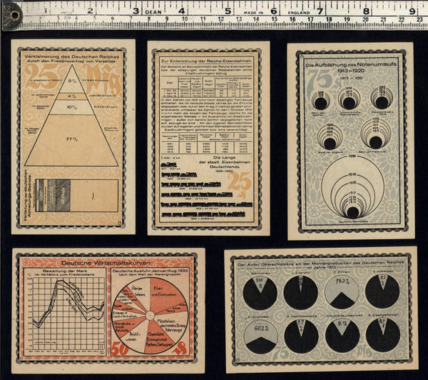 Germany Notgeld 1920 lot of 5 charts diagrams statistic graphics decorative rare