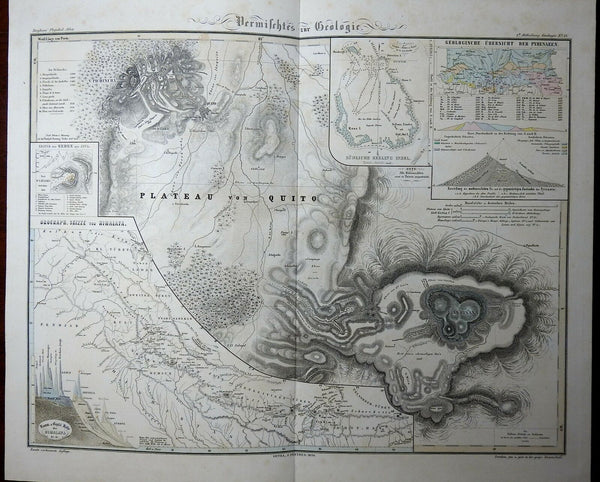 World Mountains Quito Highlands Himalayas Pyrenees Geology 1850 scientific map