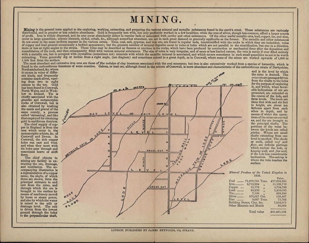 Mining industrial revolution geology mineralogy earth science 1859 old print