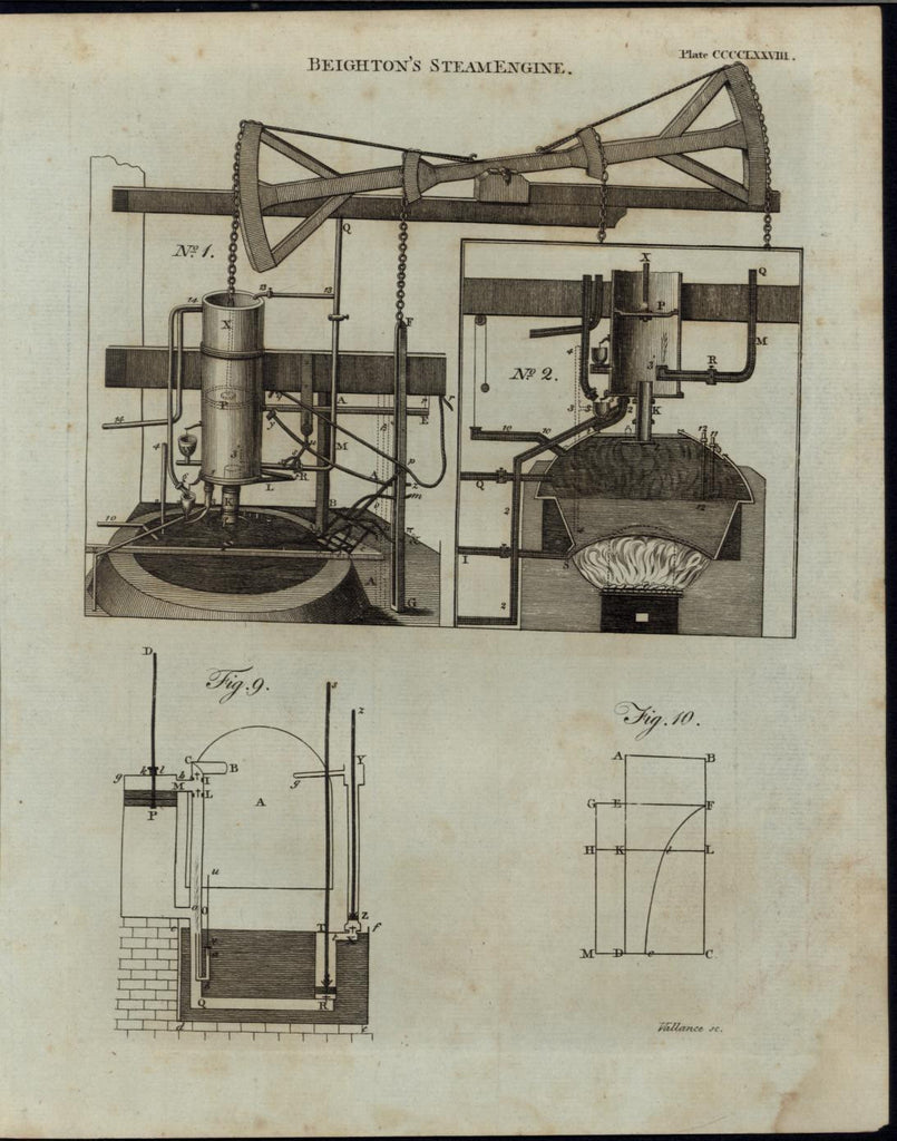 Steam Engine Heating & Cooling Water Pressure 1798 antique engraved print