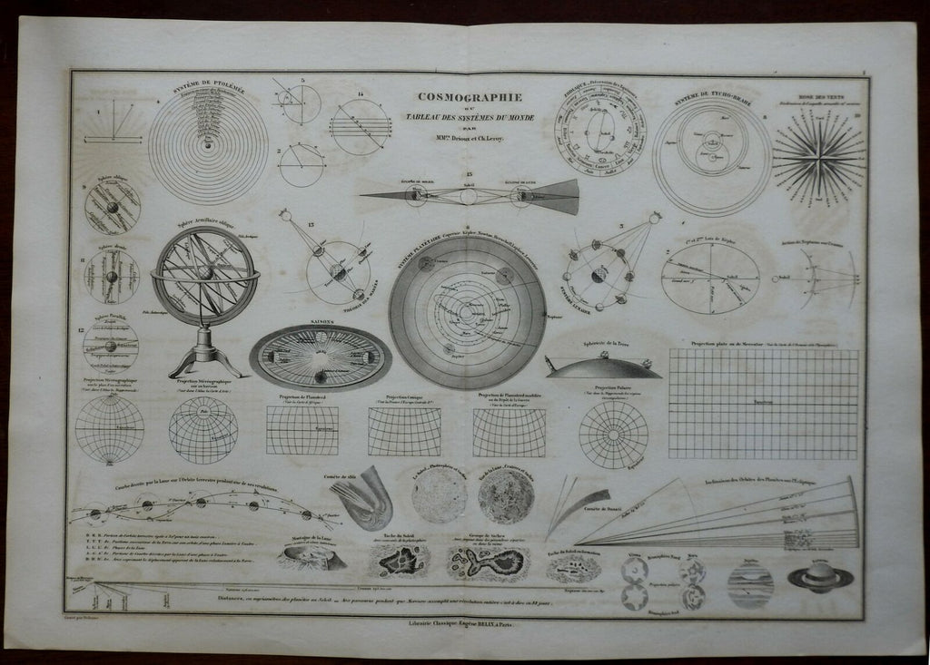 Astronomical Knowledge Tools Planets Solar System Armillary Sphere 1885 print