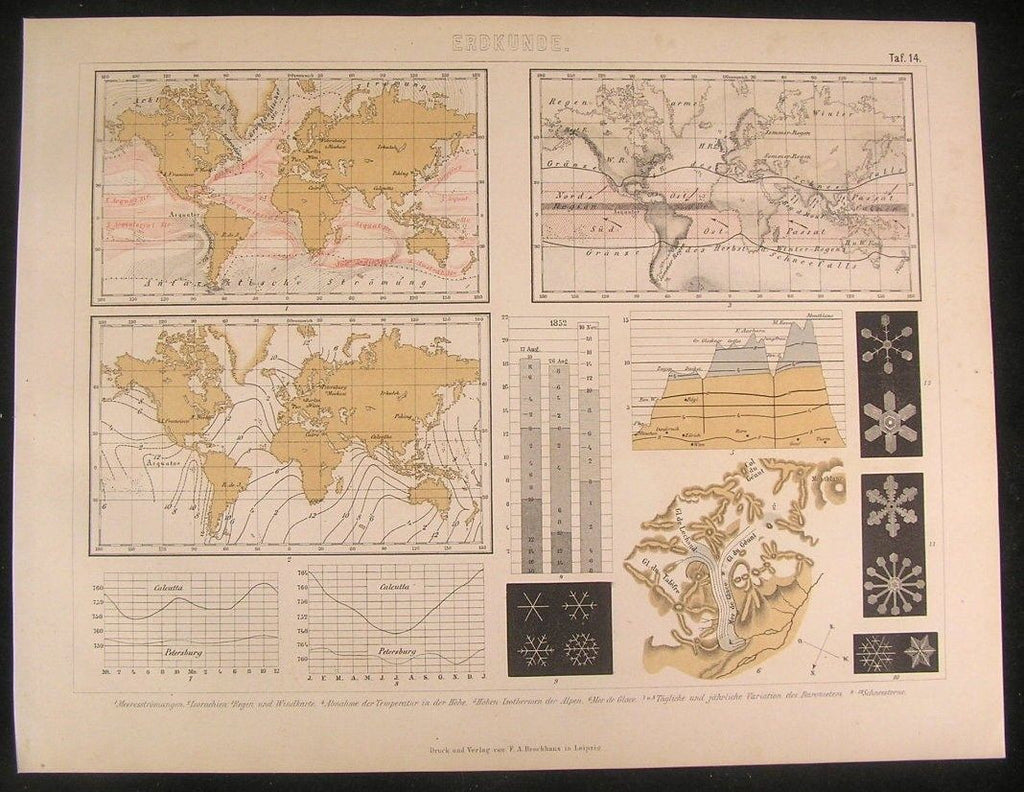 Air Currents Isothermal World map c.1875 fine old vintage antique map