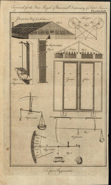 Hygrometer Perspective View Greenhouse Ground Plan 1771 antique engraved print