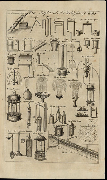 Hydraulics Hydrostatics Fountains ca. 1780 scarce old antique engraved print