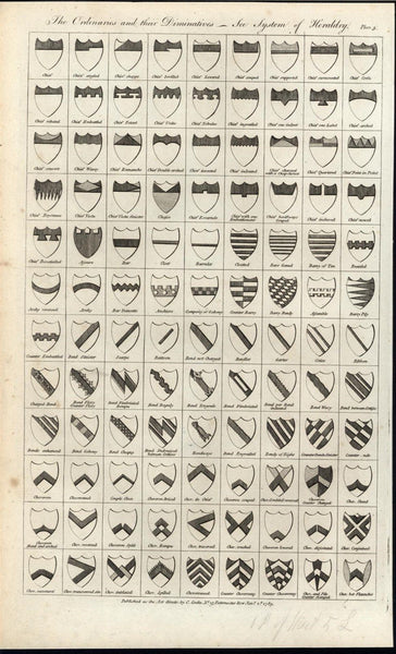 Heraldic Symbols Flexed & Arched Chevron Barry Pily 1789 antique engraved print