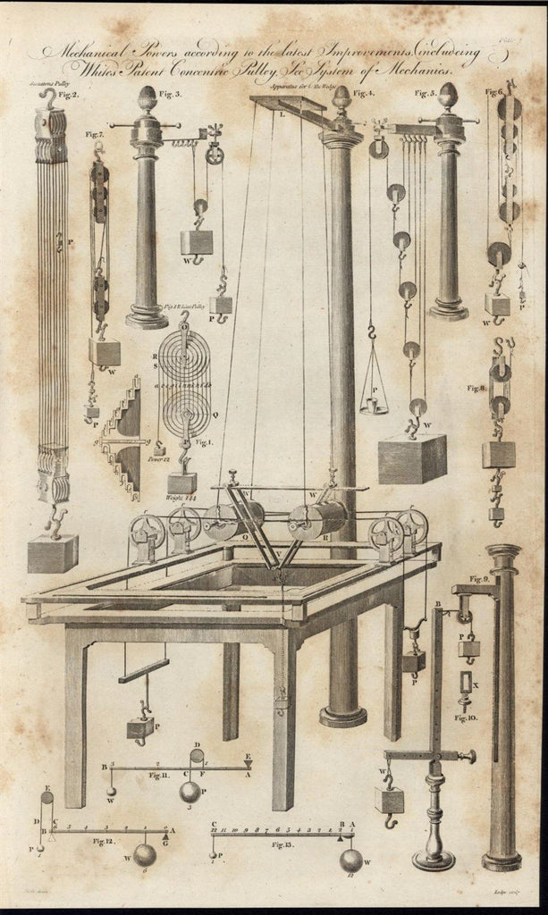 Mechanical Power Cranes Intricate Components c.1798 antique engraved print