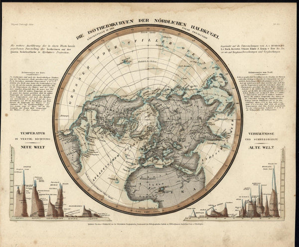 Isothermal Northern Hemisphere Mt. Heights Comparison 1850 old color World map