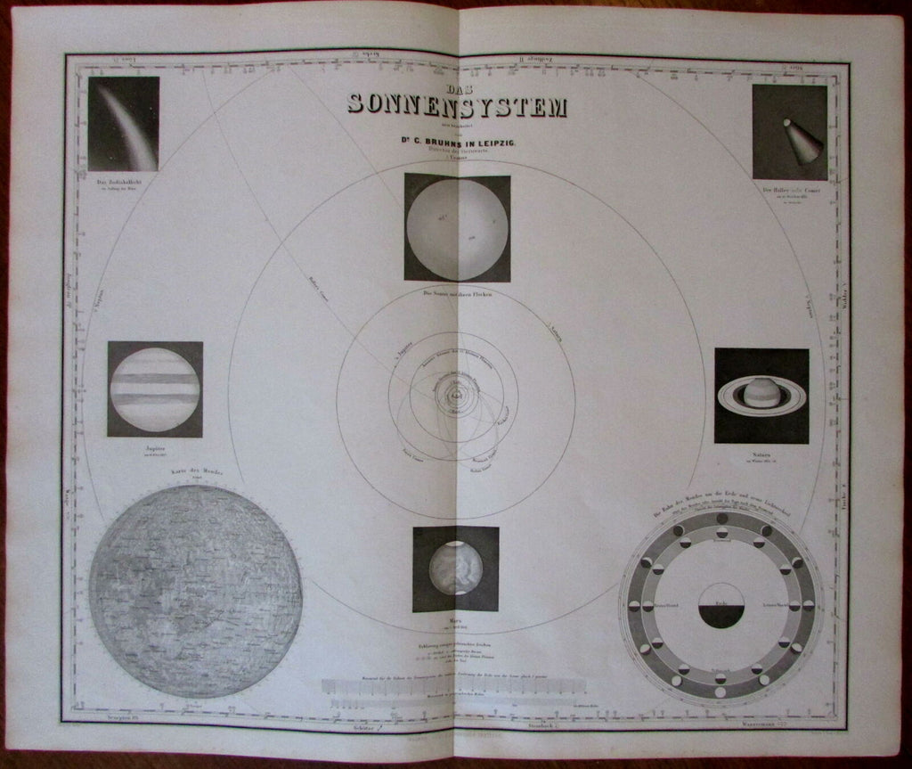 Solar System Orbits Moon Halley Comet c.1858 huge celestial diagram chart map
