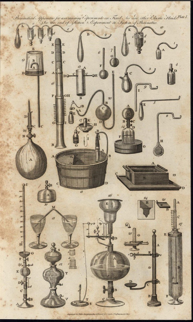 Pneumatic Apparatus Glass Scientific Components c.1798 antique engraved print