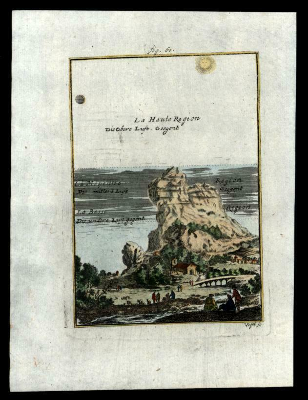 Atmosphere Mountain Heights Climate zones 1683 Mallet hand colored print