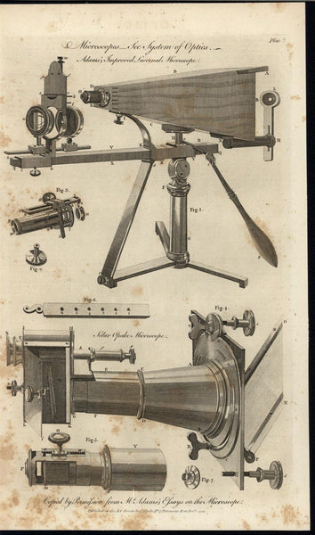 Microscopes Lenses System of Optics Magnification 1788 antique engraved print