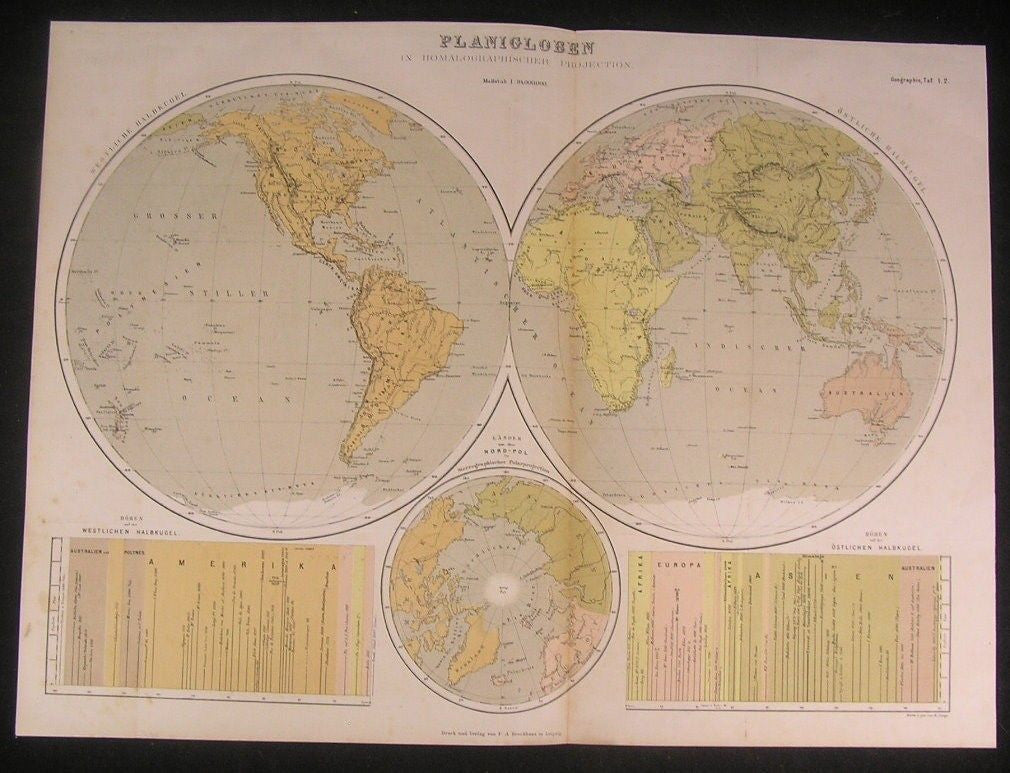 World map in spheres c.1875 fine old vintage antique Brockhaus map