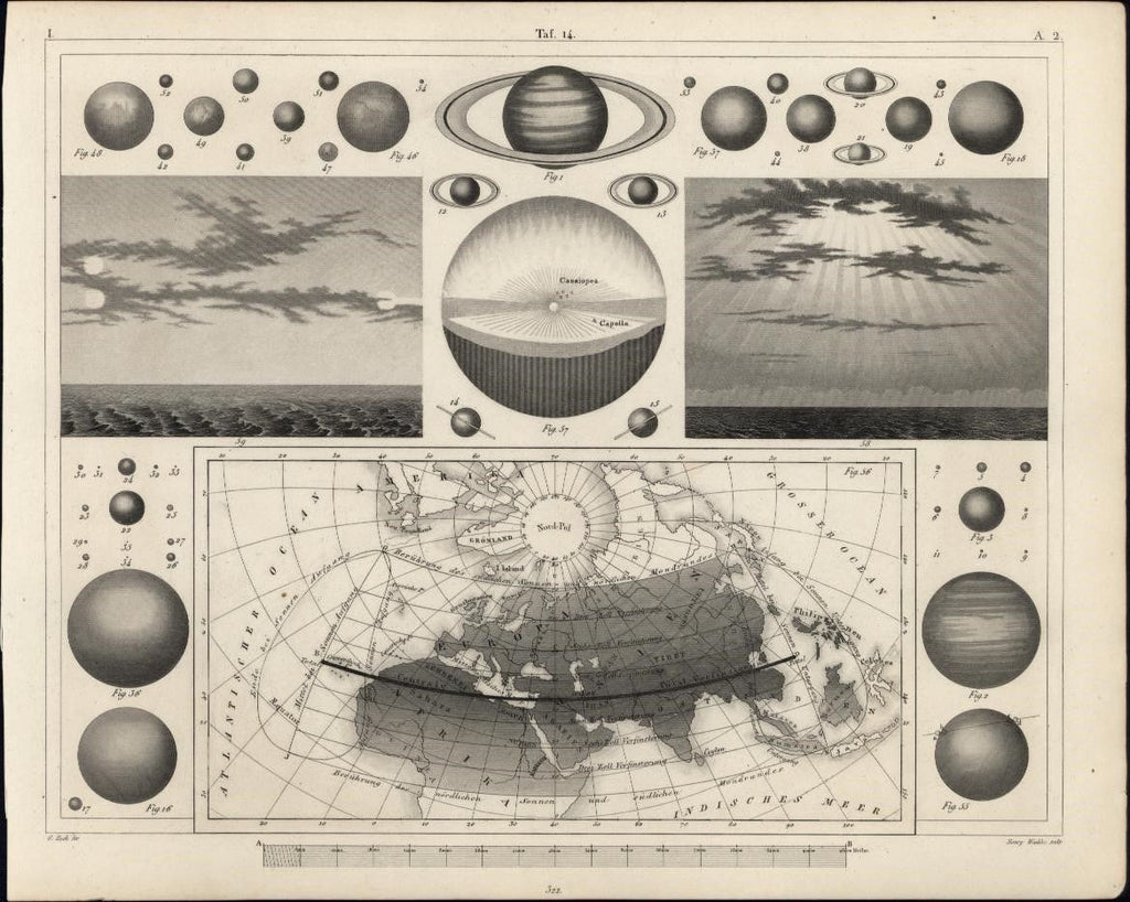Planets Sky clouds light polar map projection 1855 antique engraved print