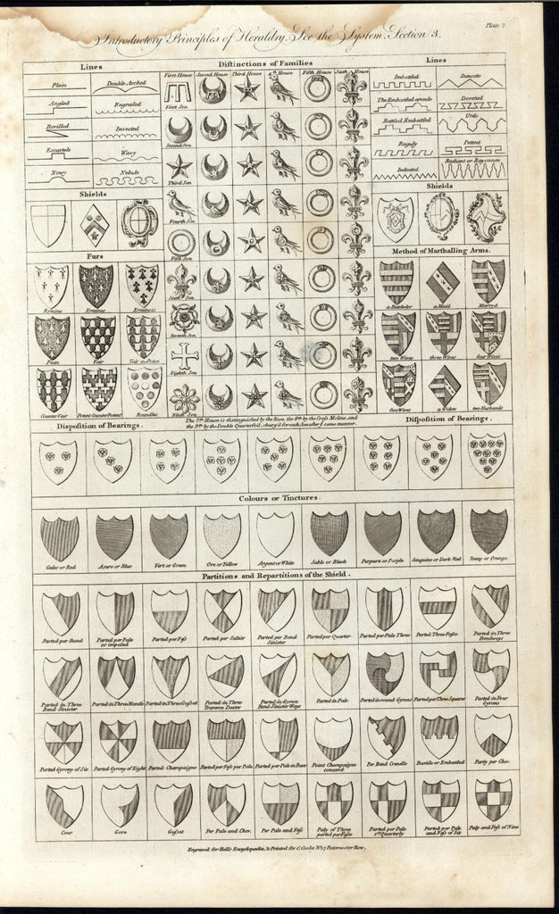 Principles of Heraldry Chevrons Roundels Gyron 1790s nice large antique print