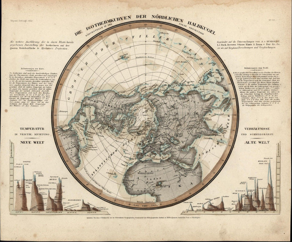 Northern Hemisphere Polar climate temperature Asia America c1850 scientific map