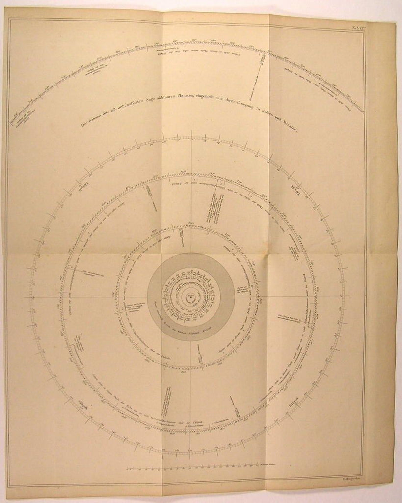 Planetary Orbits Visible to Naked Eye Jupiter Saturn 1865 antique Celestial map
