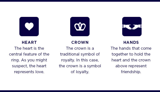 Claddagh Ring Symbols