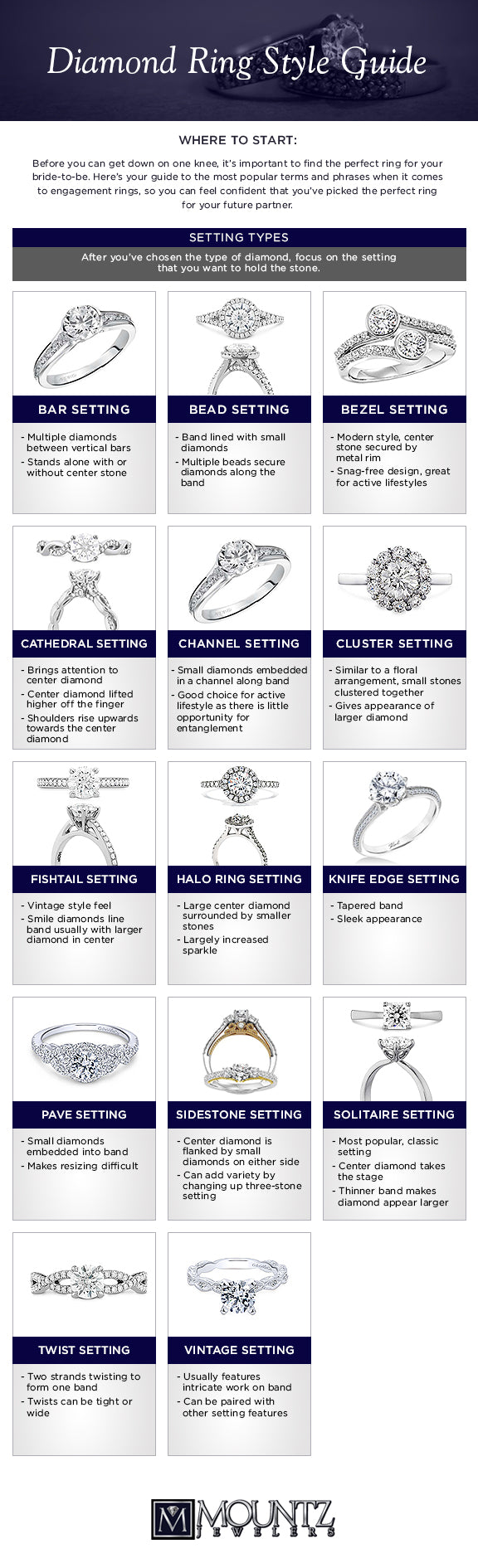 Diamond Ring Style Guide