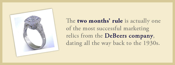 The two month rule