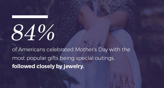 Most popular Mother's Day gifts are special outings and jewelry.