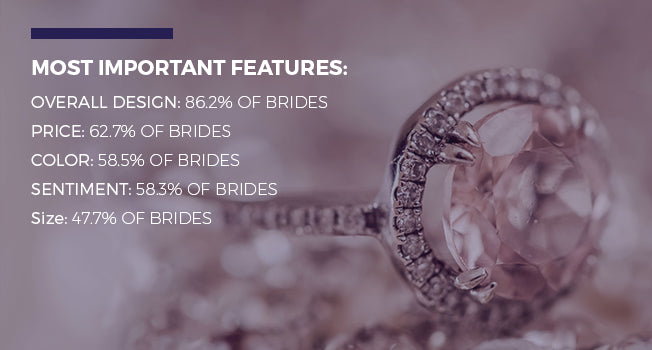 The Most Important Features of an Engagement Ring