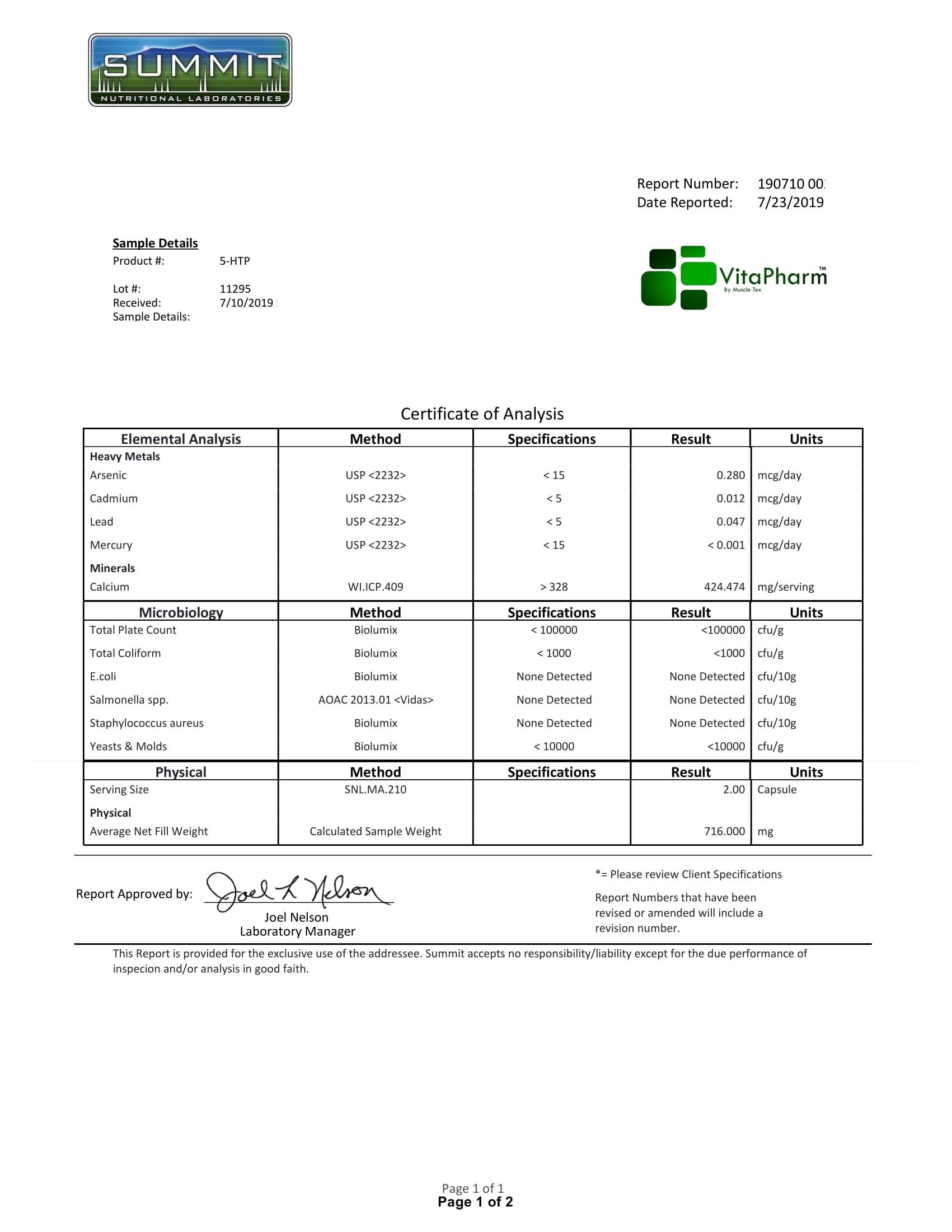5 htp 3rd party test results