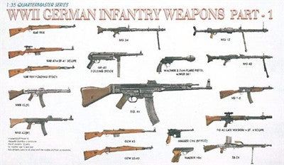 Dragon Military 1/35 WWII German Infantry Weapons Set Pt.1 (44) Kit
