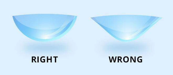 How To Know If Your Contact Lens Is Inside Out.