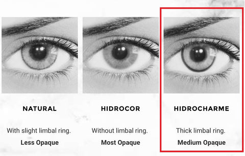 How To Tell The Difference Between Hidrocor Hidrocharme