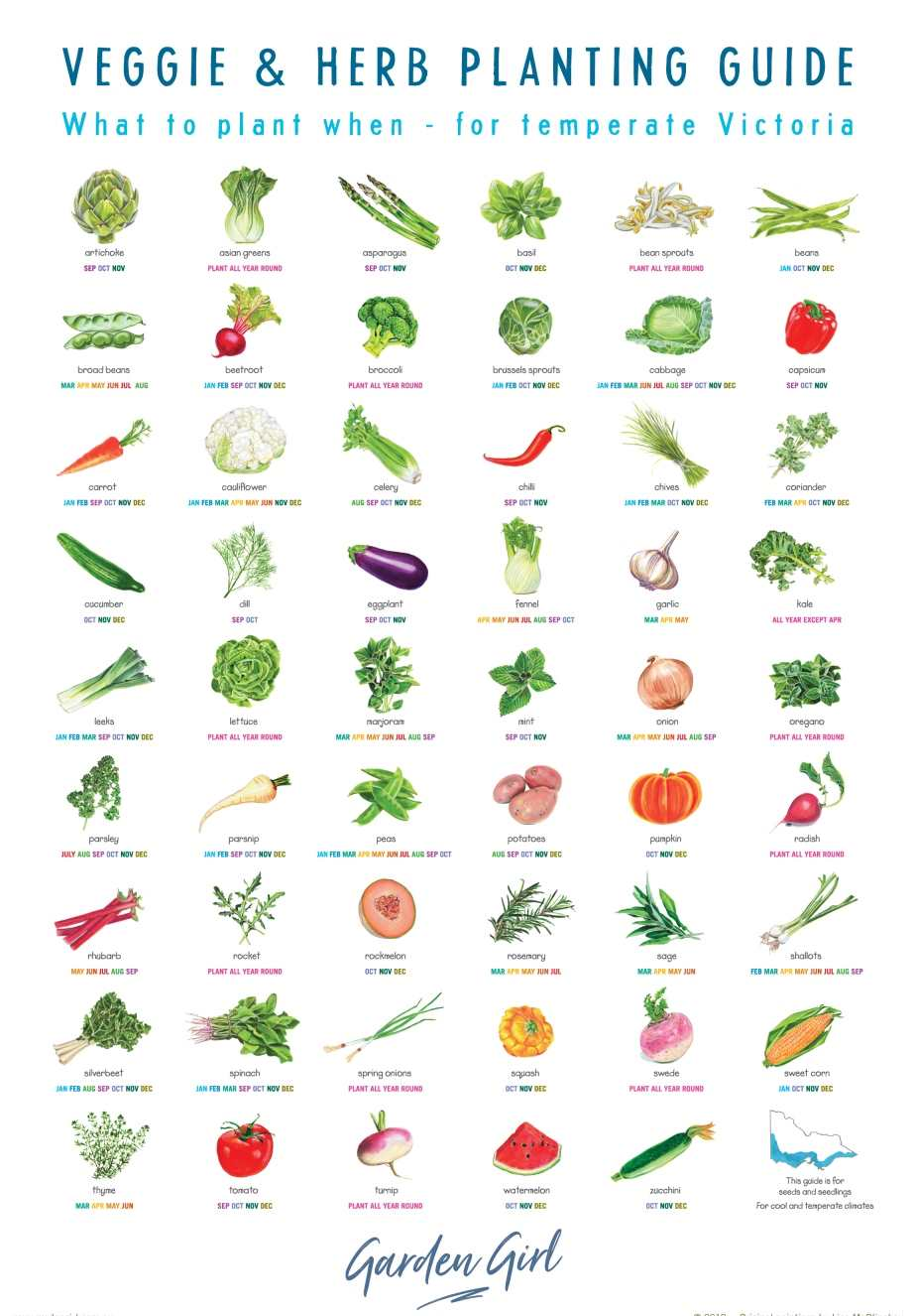 Tea Towel - Veggie & Herb Planting Guide (Temperate Victoria) | by Garden Girl - Tea Towel - Throw Some Seeds - Australian gardening gifts and eco products online!
