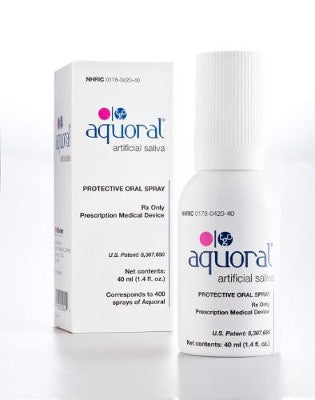 Aquoral - Patient Pharmacy