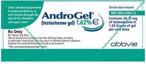 Androgel - Patient Pharmacy