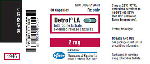 Detrol LA - Patient Pharmacy