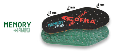 Cofra Memory Plus Insoles