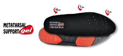 Metatarsal Support Gel Insole