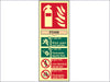 SCA1591 Fire Extinguisher Composite Foam - Photoluminescent 75 x 200mm