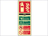 SCA1592 Fire Extinguisher Composite CO2 - Photoluminescent 75 x 200mm