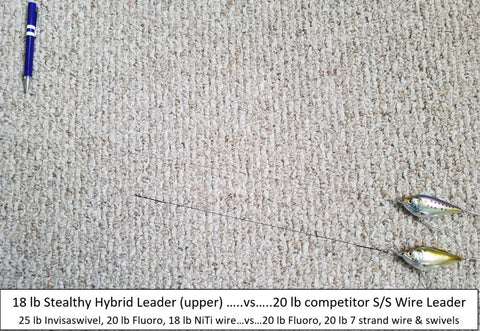 Side by side comparison of a Stealthy Hybrid Leader vs a store bought conventional wire leader