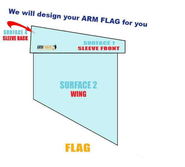 GRAPHIC DESIGNER Discounted rate for Arm and Foot Flag (CELEBS Sleeve FLAG) designs