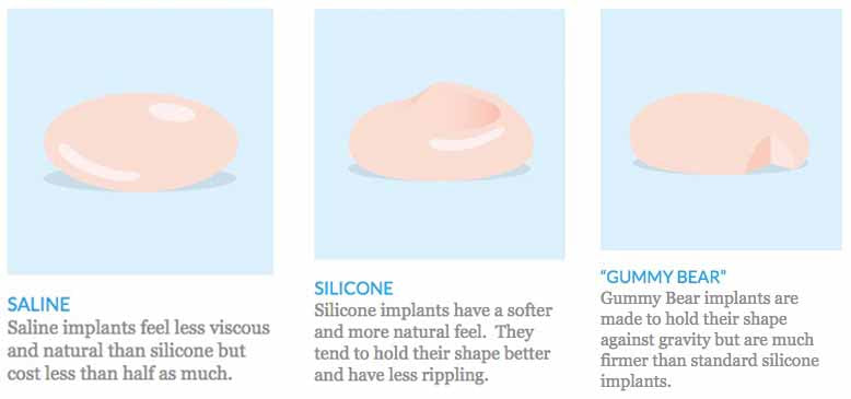 How much are saline implants