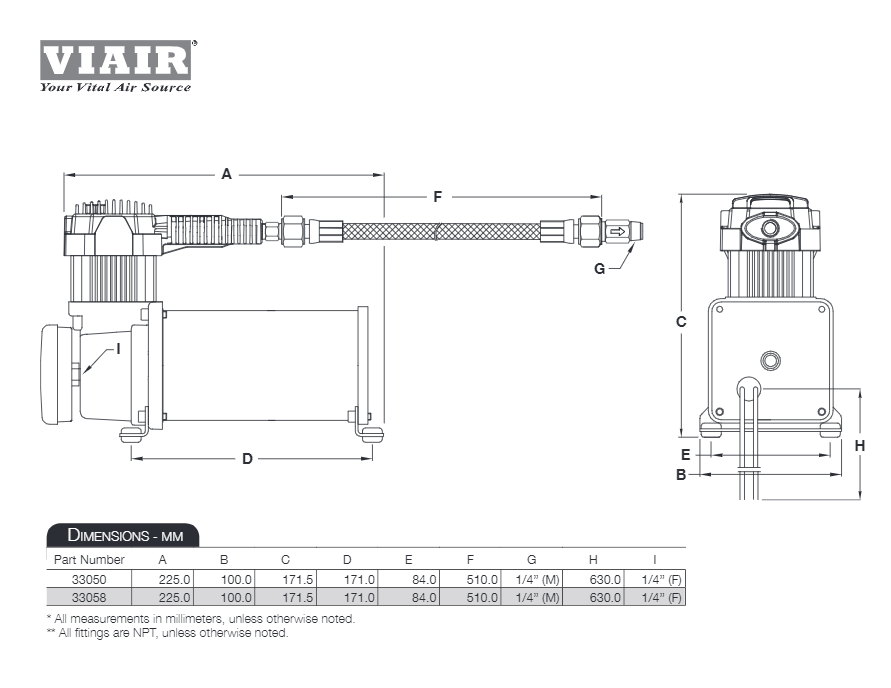 viair compressor wiring diagram viair 330c ig industrial air compressor hornblasters  viair 330c ig industrial air compressor