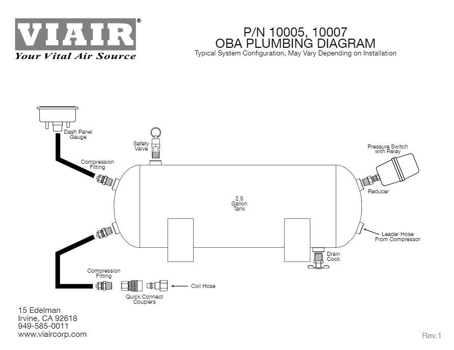 Viair Constant Duty Onboard Air System