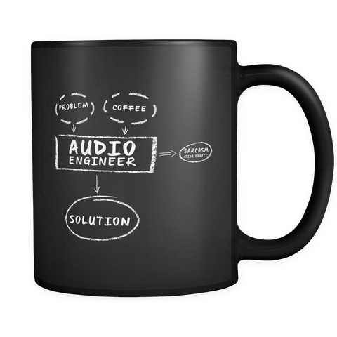 Audio Engineer Problem Coffee Sarcasm Coffee Mug