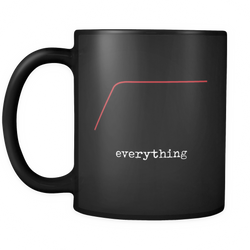 High Pass Everything Coffee Mug