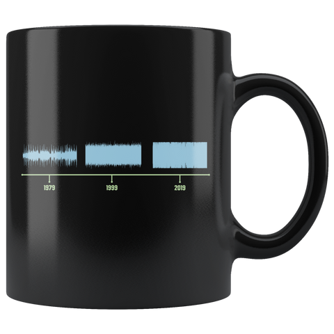 Loudness War Coffee Mug