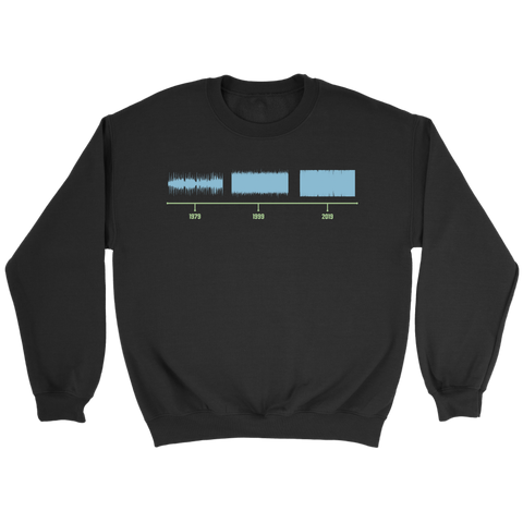 Loudness War Sweatshirt