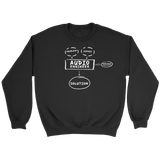 Audio Engineer Problem Coffee Sarcasm Sweatshirt