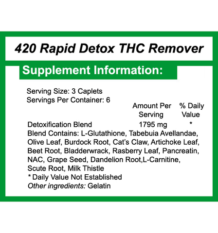 Thc Detoxification 420 Rapid Detox And Ultimate Gold Thc Toxin