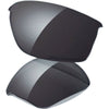 OO Black Iridium Polarized
